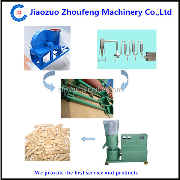 Coconut shell pellet making machines(email:linda@jzhoufeng.com)
