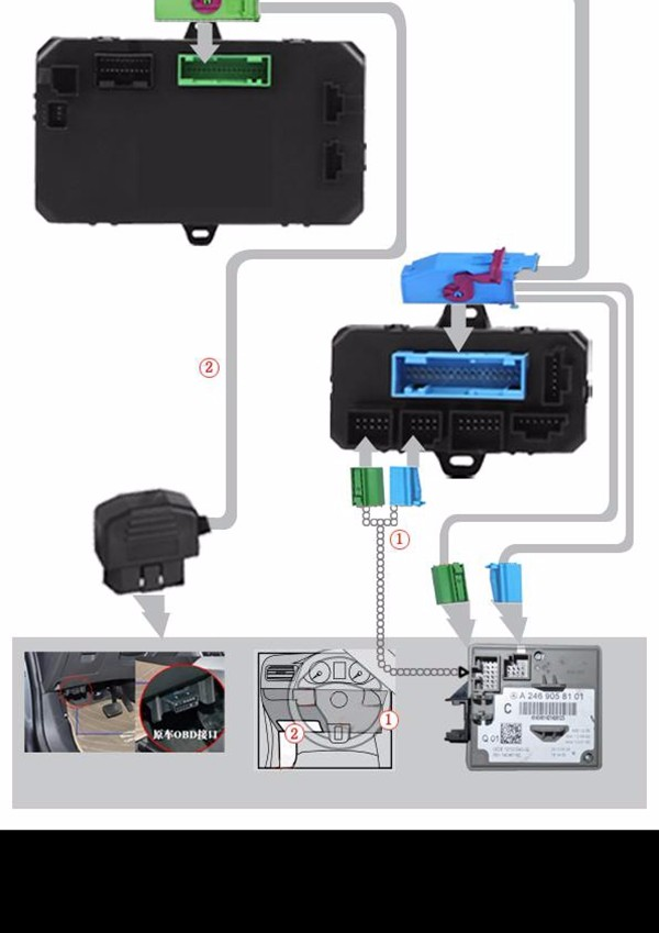 Remote Car Starters And Alarms For Mercedes Benz E Class W212 Alarms Remote Starter Bypass Full