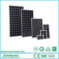 EverExceed Polycrystalline solar cell, 30V 320W solar panel price manufacturers in china