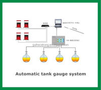 Automatic tank gauging system magnetostrictive probe sensor floating switch fuel tank level gauge for filling stations