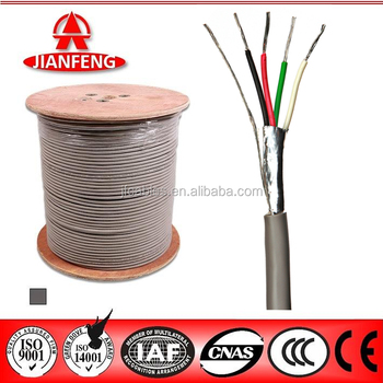 instrument cable belden 1PRX16AWG,2PRX18AWG,2PRX22AWG, View ...