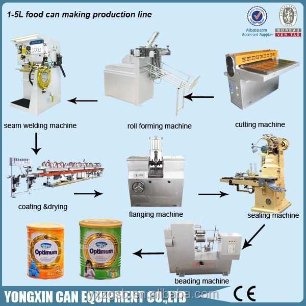 tuna canning machine