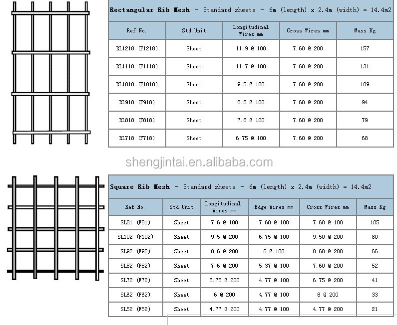 Funky welded wire mesh standards picture collection schematic welded wire mesh sizes chart barearsbackyard keyboard keysfo Images