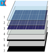 China Low Iron Solar Panel Cover Glass Thickness
