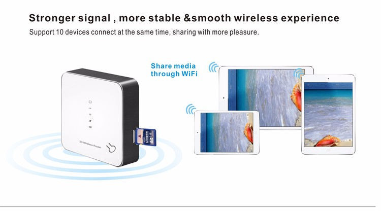Mini fashion high-end design outdoor 3g 4g wireless with sim card slot