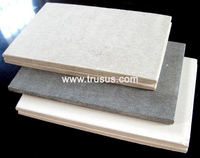TRUSUS CE Approved Good Quality Cheap Cement Board