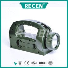 Trustworthy China supplier led headlamp flashlight,hand held search light