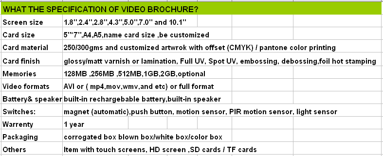 "2.4"",4.3"",5.0"",7.0"" and 10.1 Inch TFT Screen LCD Video Greeting Cards/video mailer /video brochure"