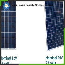 China PV manufacturer solar panel ce 250w 260w poly for home solar energy system