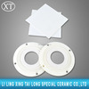 Aluminum nitride/AlN ceramic substrate/wafer for power electronic devices
