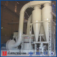 China Vertical Roller Mill Suppliers Yuhong CE Certificated Vertical Grinding Roller Mill For Sale