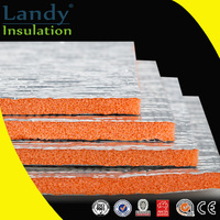 High quality furnace insulation materials