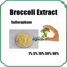 Free Sample Bulk Broccoli Sulforaphane Extract