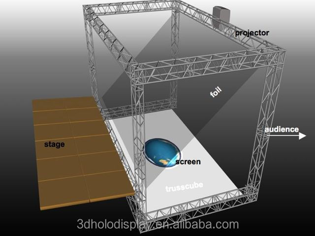 3D Hologram Projector System, 3D Holographic Projection System for Product Launch
