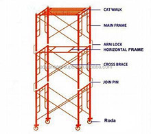 2017 guangzhou factory directly sale h frame scaffolding used inside and outside