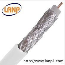 Factory professional provide Rg59 Coaxial Cable