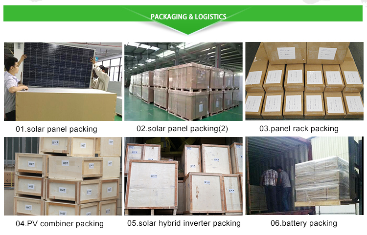 solar panel and inverter packing