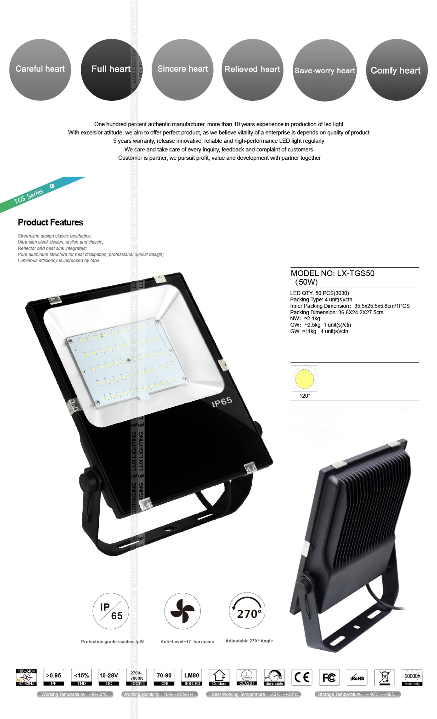 PIR sensor slim floodlight 50W