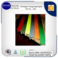 ral pantone color powder coating paints