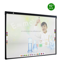 USB interactive whiteboard,presentation equipment,projection screen,educational supplies