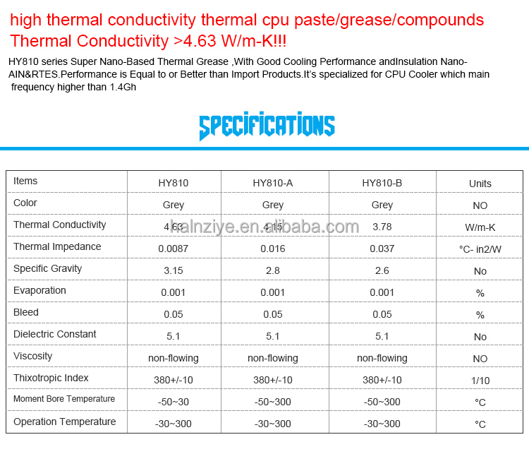 HY810 series thermal heatsink grease with tube-30g