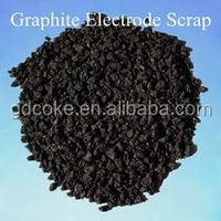 Hot sales of carbon addtive/Calcined anthracite coal/Carbon raiser /recarburizer