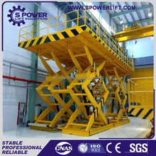 ISO 9001:2008 scissor lift table for motorcycle