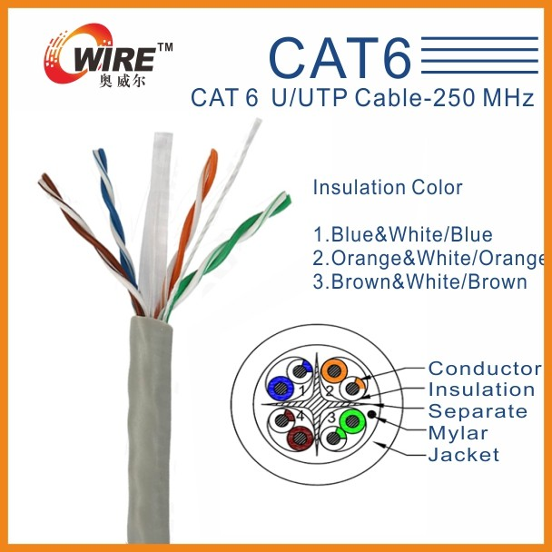 owire cat5e utp twisted 4 pair network cable    24awg