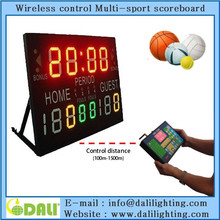LED paintball scoreboards