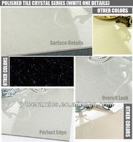 Best price of polished porcelain tile