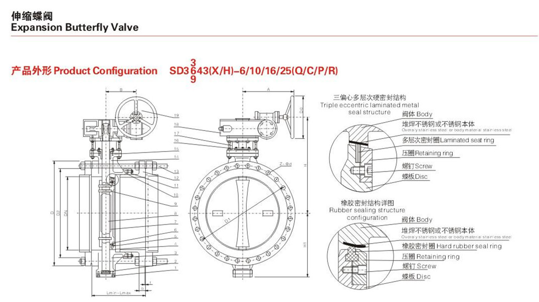 Gear box butterfly valve metal seal expansion butterfly valve