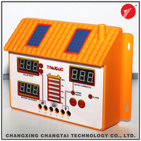 Low heat generation 50A solar panel digital controller with price