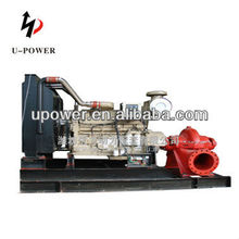 Diesel pump types of diesel engine pump