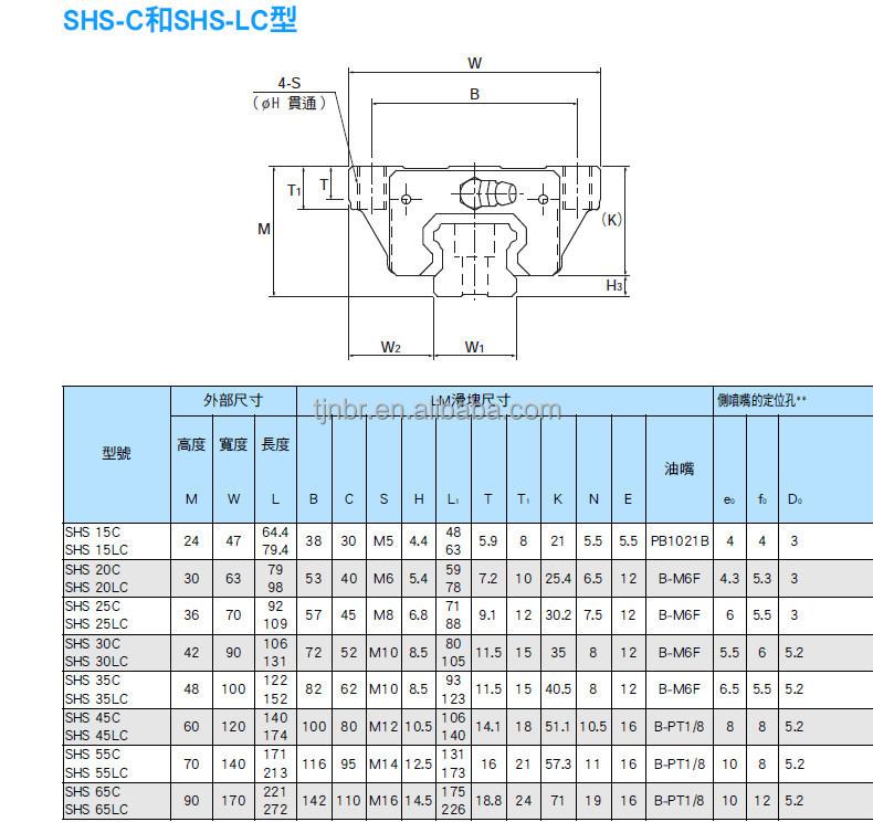 thk linear bearing catalogue pdf