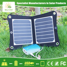 Hot sale photovoltaic technologies about solar panel