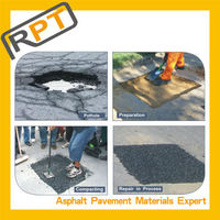 What's cold asphalt in China ?