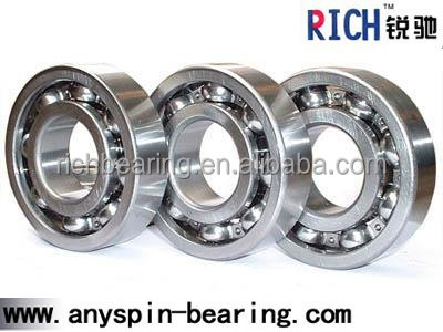 China Manufacturer Bearings, Good quality Low Price Deep Groove Ball Bearings