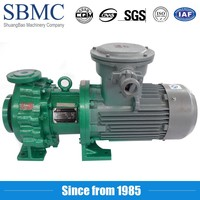 Wholesale high pressure automatic dosing pump
