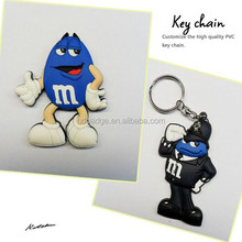 Silicon keychain / Soft pvc keychain /Rubber key chain