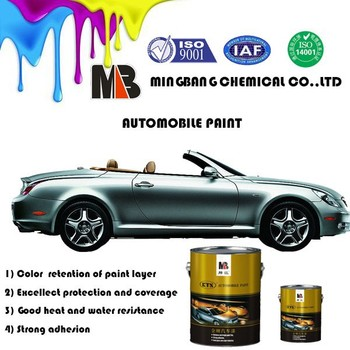 Mingbang metallic colors acrylic spray car paint meter(primer,color,clear coat,thinner,hardner,putty)