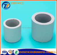 Ceramic Raschig Ring chemical random packing for ceramic scrubber packing