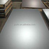 Minerals Amp Metallurgy Superior Aluminum Sheet