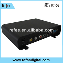 Full HD android smart tv converter box