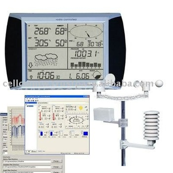 Professional Wireless Weather Stations
