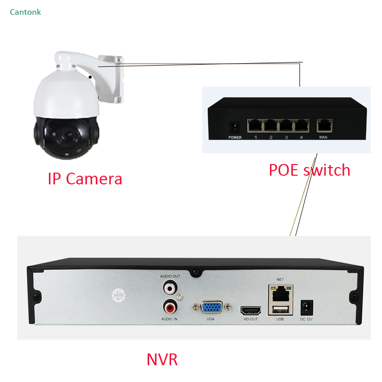 Strong Onvif Compatible 2MP 4MP Waterproof Mini Poe Ptz Ip Camera Outdoor