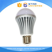 AC110V/230V China High Power 12W Light Led Lamp/Lamp Led/Led Lamp