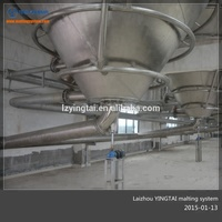 Yingtai Craft Malting System for Producing Finest Quality Malt