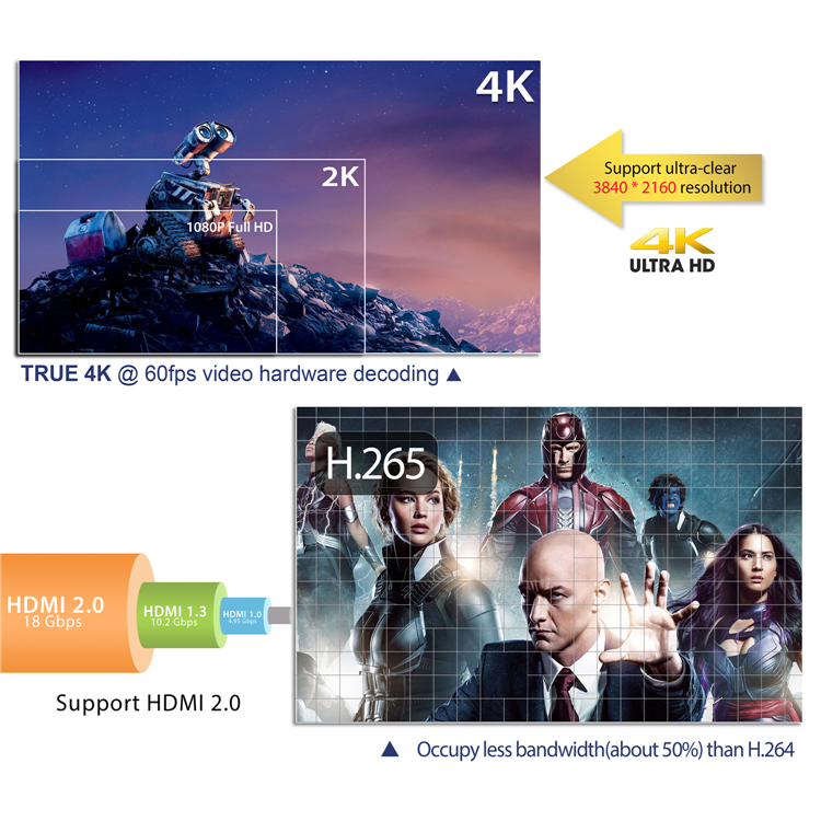 2019 Lowest Factory HK1 MINI RK3229 2gb 16gb DDR3 Android 8.1 smart tv box for home