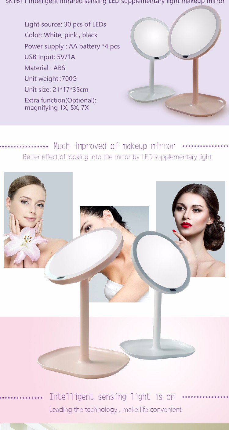 Patent rotatable infrared sensing led compact mirror
