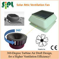 Nice solar gable attic fan 25 watt home use 14 inch air ventilation heat extraction roof fan